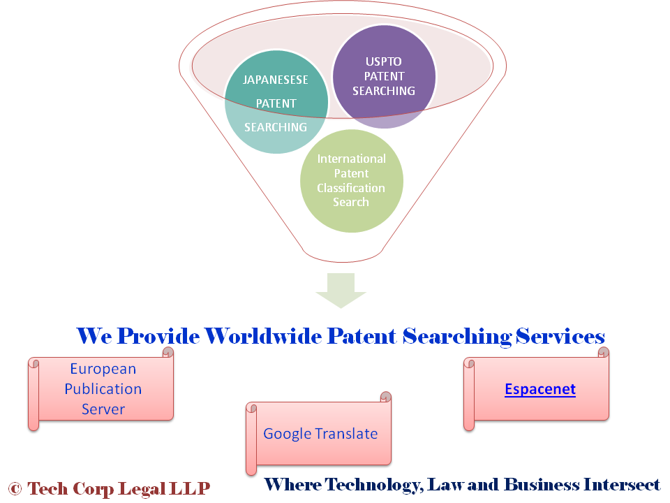 how to become a patent attorney in india